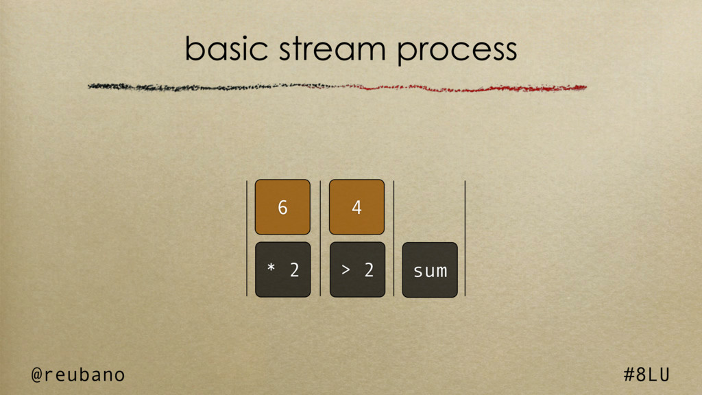 @reubano #8LU 6 4 basic stream process * 2 > 2 ...