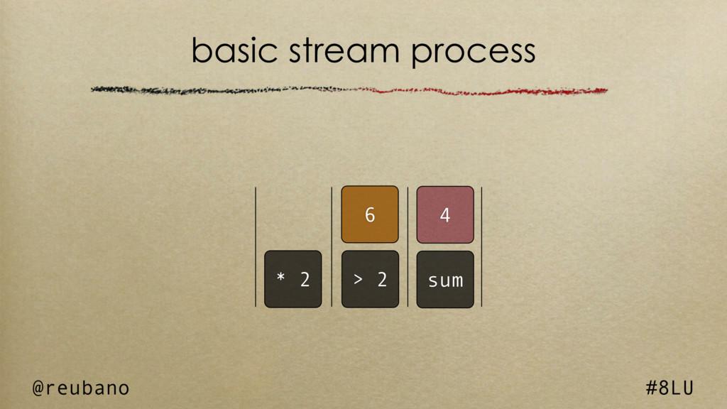 @reubano #8LU 4 6 basic stream process * 2 > 2 ...
