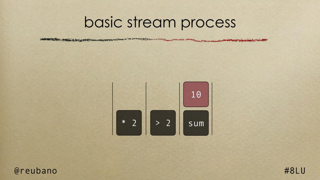 @reubano #8LU 10 basic stream process * 2 > 2 s...