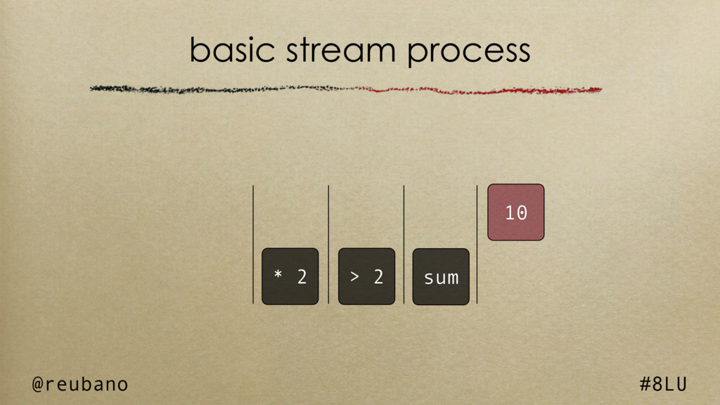 @reubano #8LU 10 basic stream process * 2 > 2 s...