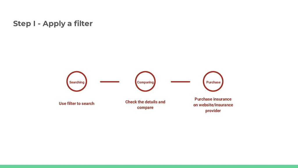 Step I - Apply a filter Searching Use filter to...