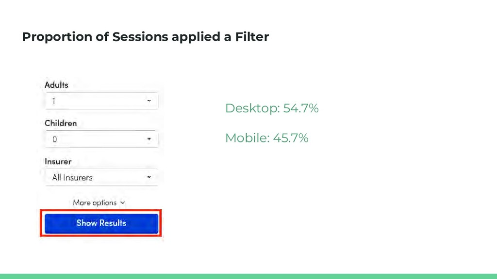 Proportion of Sessions applied a Filter Desktop...