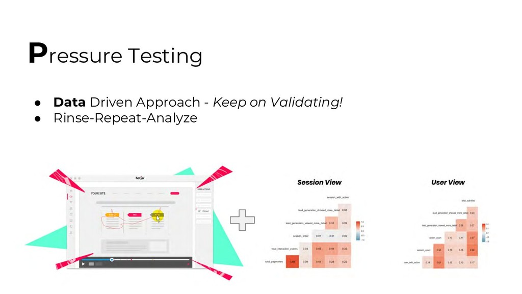 Pressure Testing ● Data Driven Approach - Keep ...