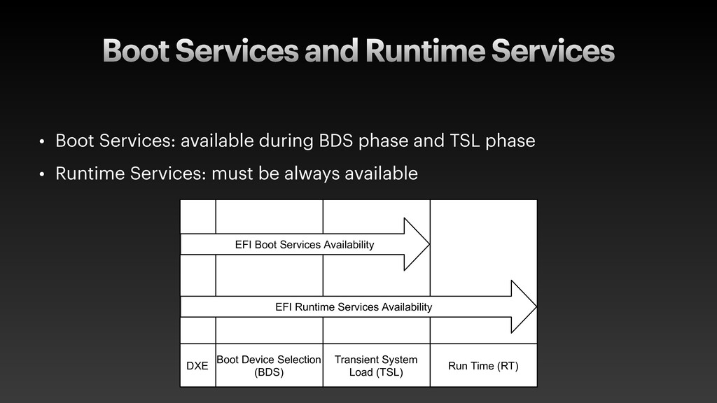 Boot Services and Runtime Services • Boot Servi...
