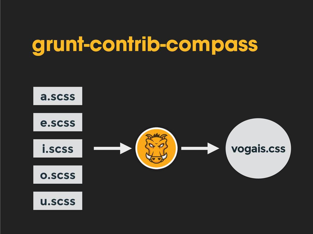 grunt-contrib-compass a.scss e.scss i.scss o.sc...