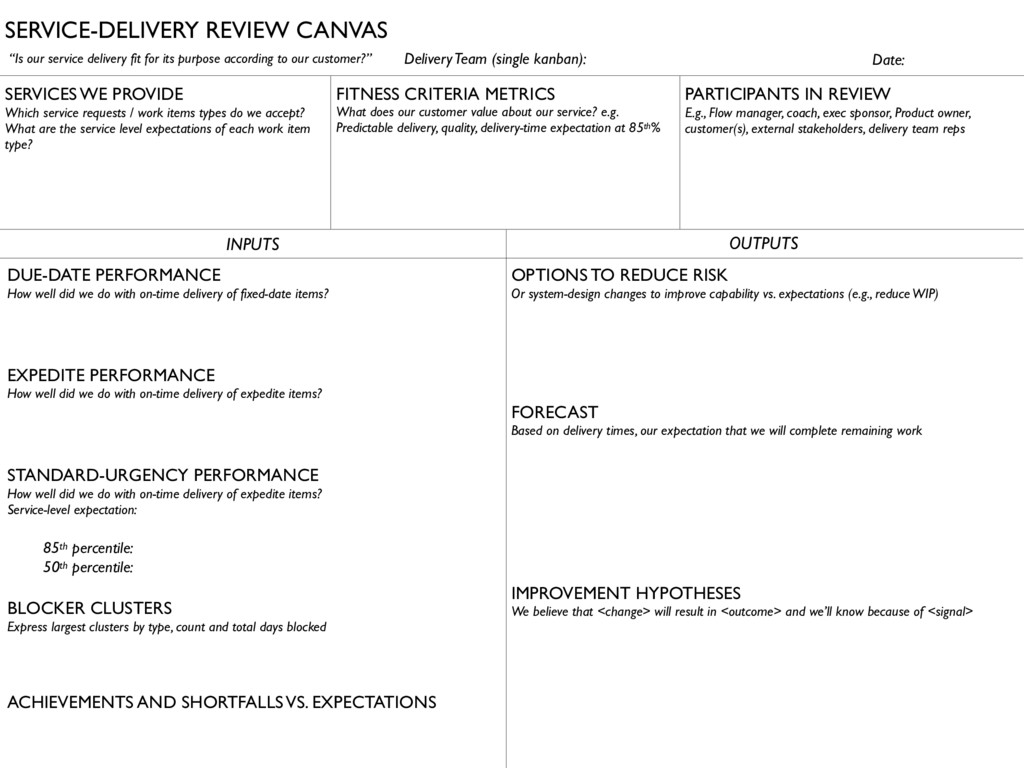 SERVICE-DELIVERY REVIEW CANVAS FITNESS CRITERIA...