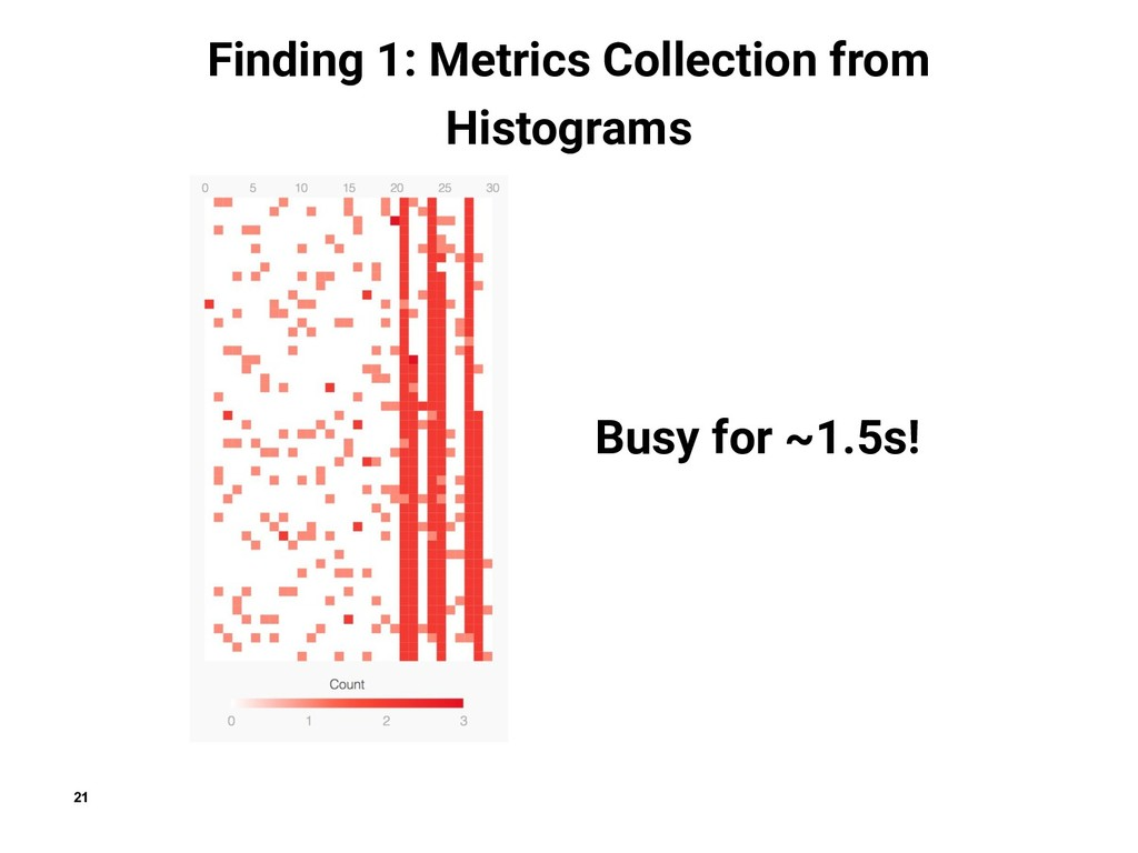 21 Finding 1: Metrics Collection from Histogram...