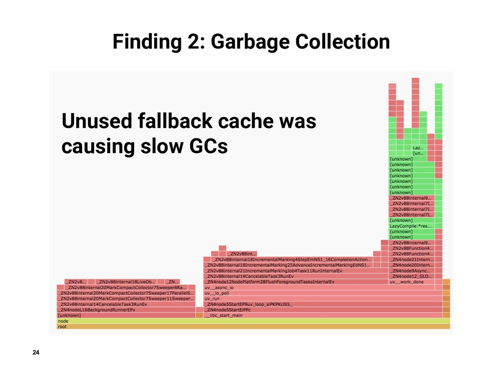 24 Finding 2: Garbage Collection Unused fallbac...