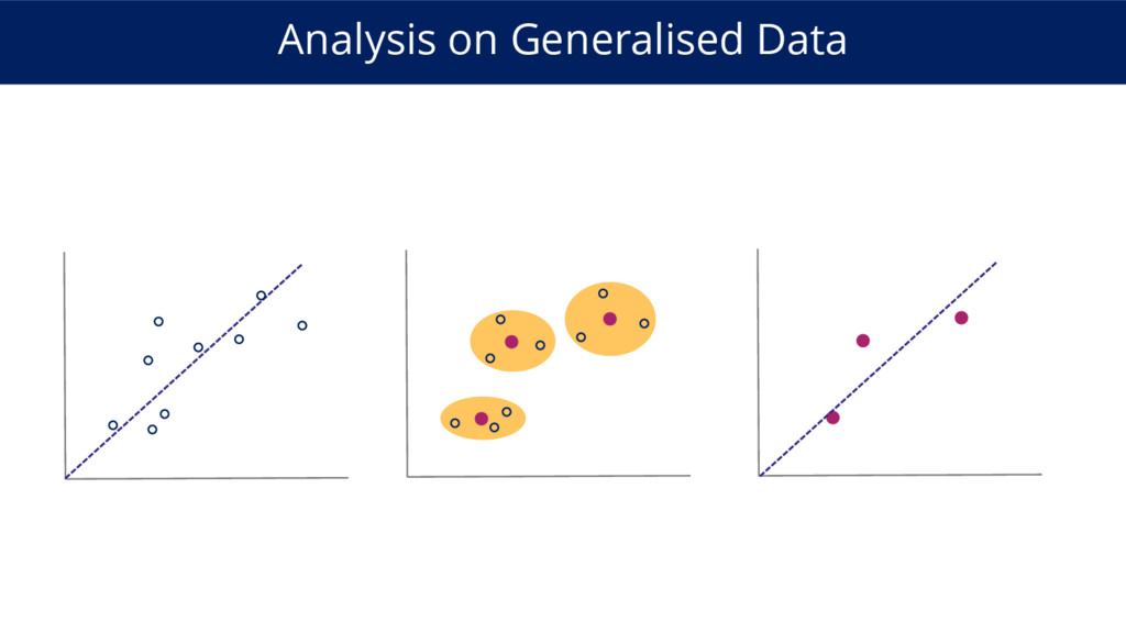 Analysis on Generalised Data