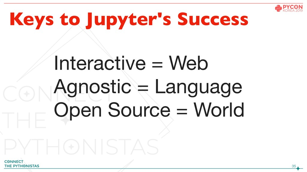 !35 Interactive = Web  Agnostic = Language  Ope...