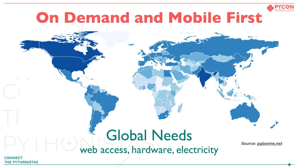 On Demand and Mobile First web access, hardware...