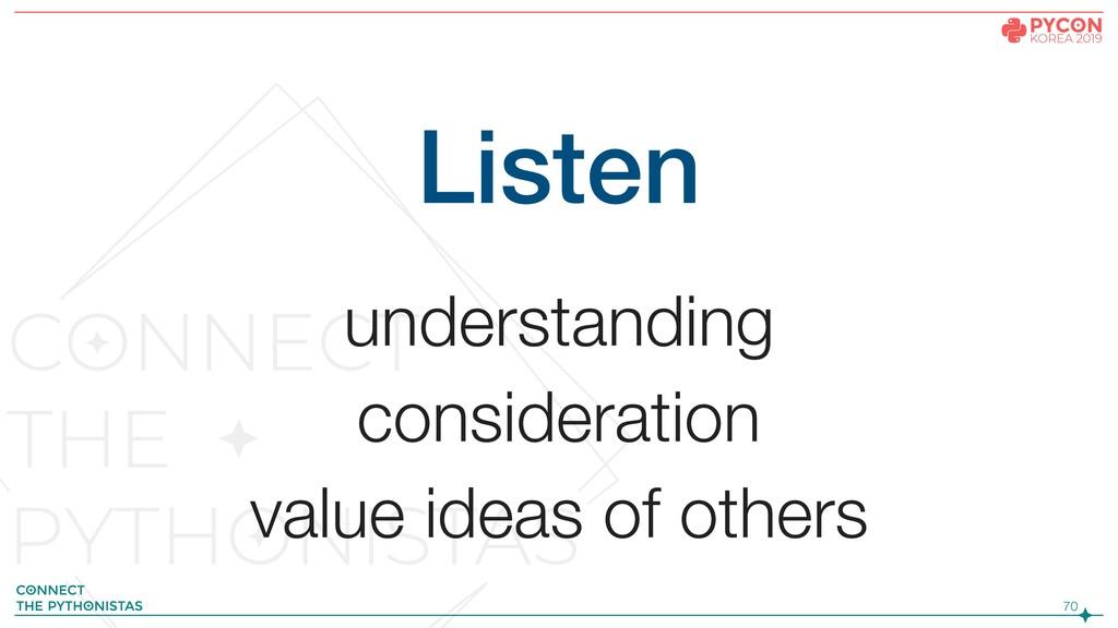 !70 Listen understanding consideration value id...