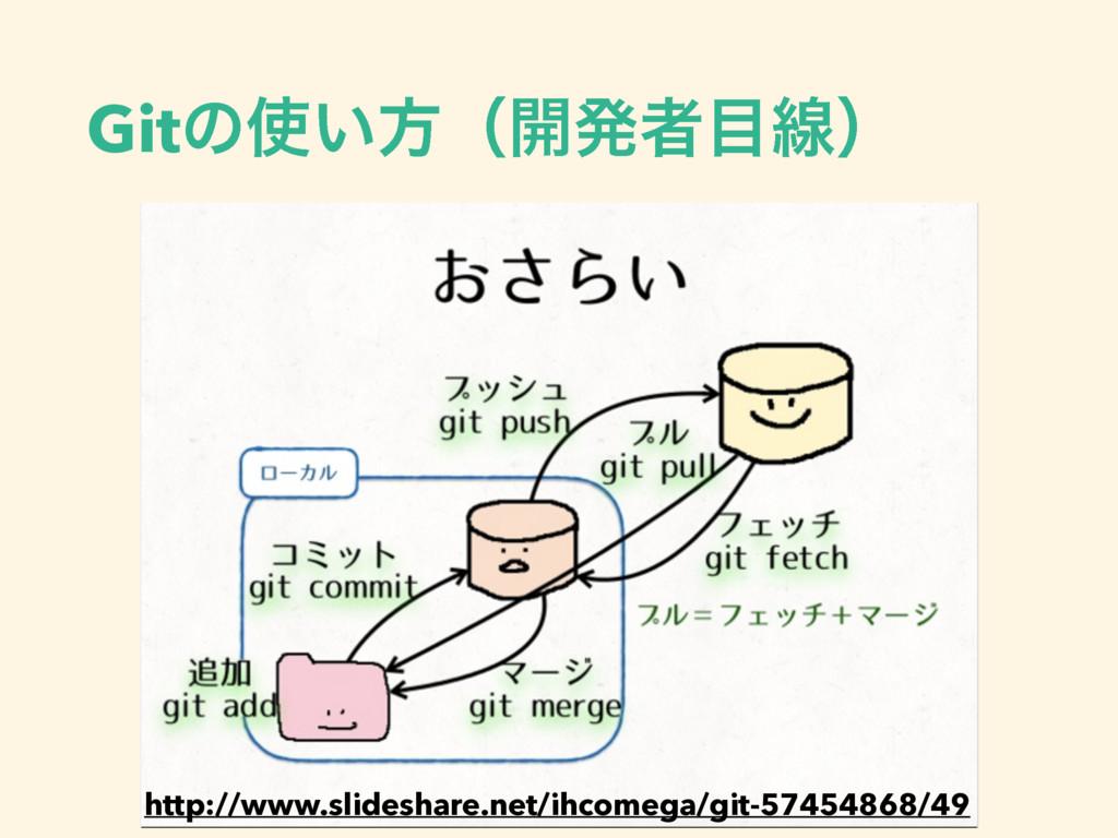 Gitͷ͍ํʢ։ൃऀઢʣ http://www.slideshare.net/ihcome...