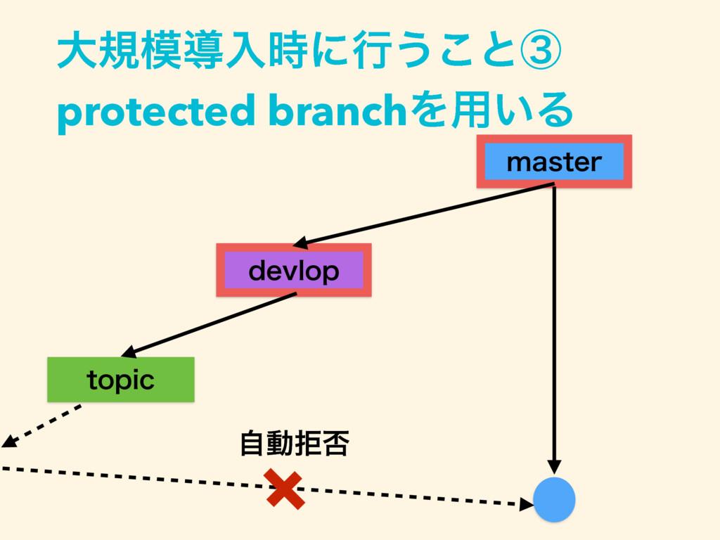 େنಋೖʹߦ͏͜ͱᶅ protected branchΛ༻͍Δ NBTUFS EFWMPQ...