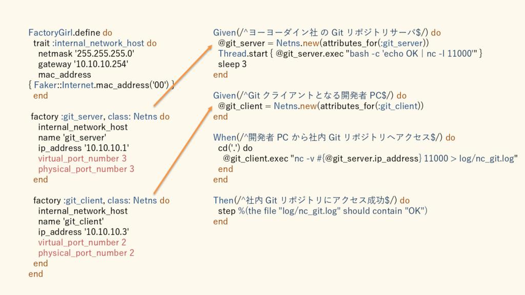 FactoryGirl.define do trait :internal_network_h...