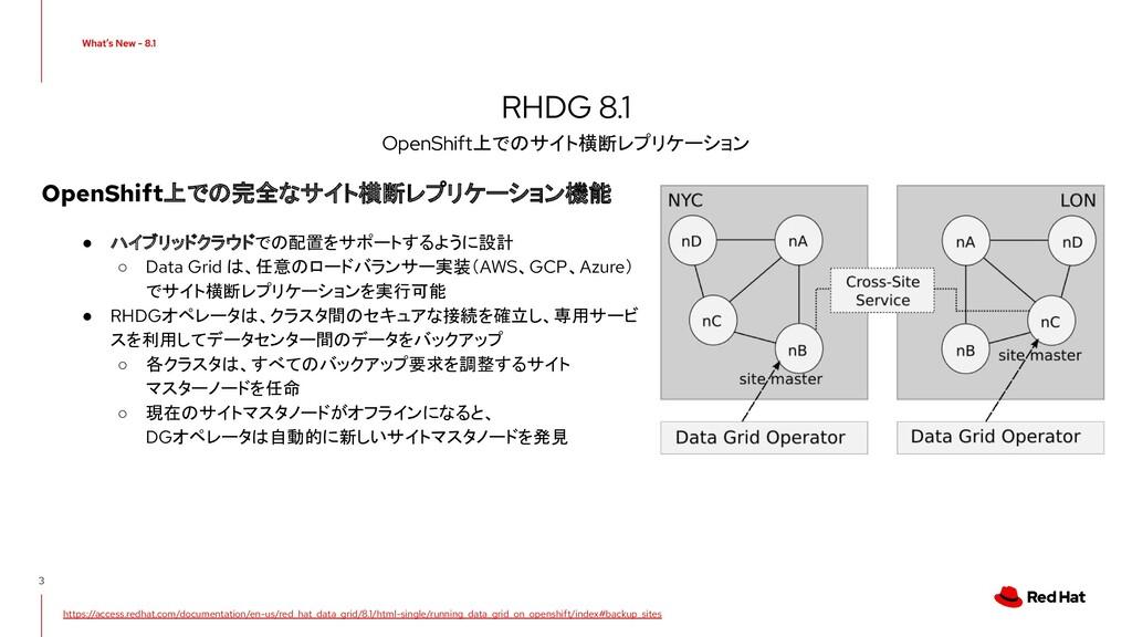 OpenShift上での完全なサイト横断レプリケーション機能 ● ハイブリッドクラウドでの配置...