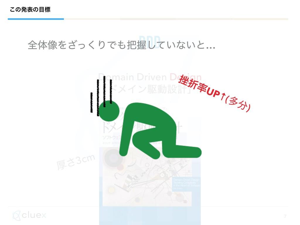 7 ͜ͷൃදͷඪ DDD Domain Driven Design ʮυϝΠϯۦಈઃܭʯ ...