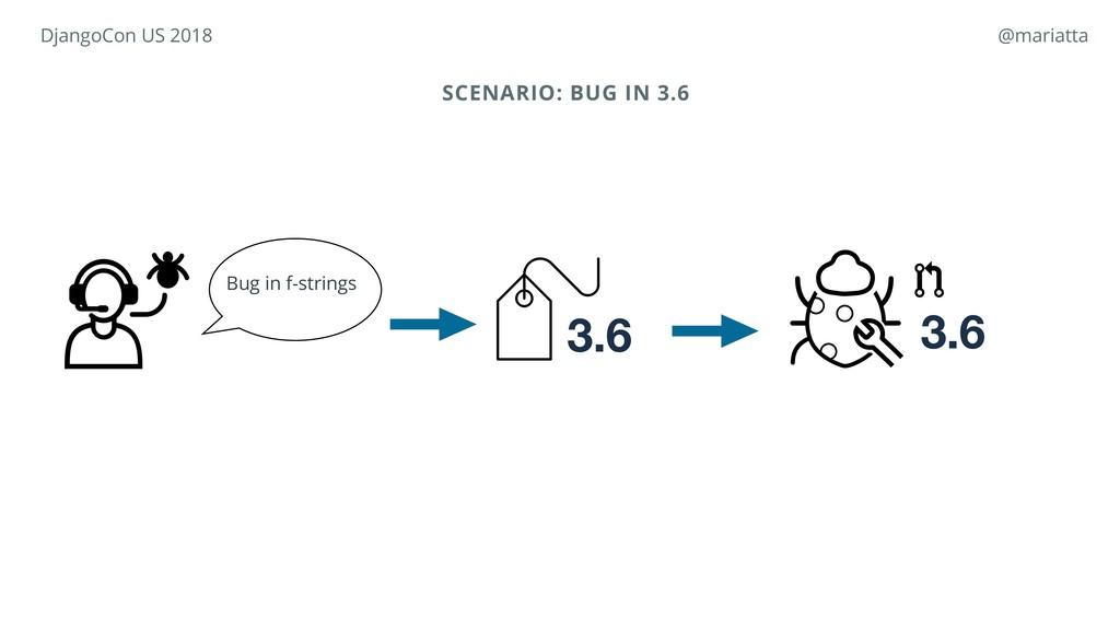 SCENARIO: BUG IN 3.6 Bug in f-strings 3.6 3.6 D...