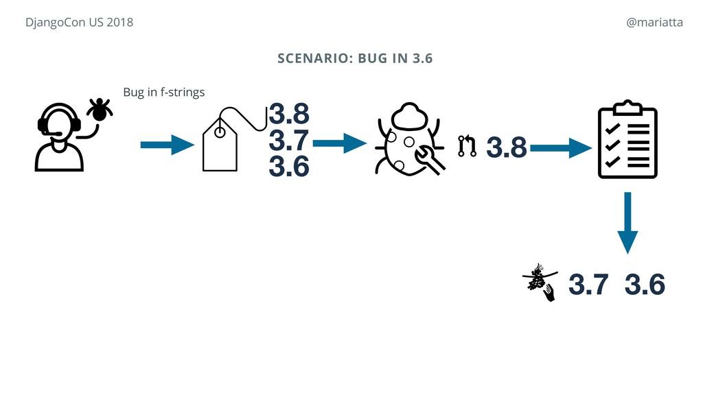 SCENARIO: BUG IN 3.6 Bug in f-strings 3.8 3.6 3...