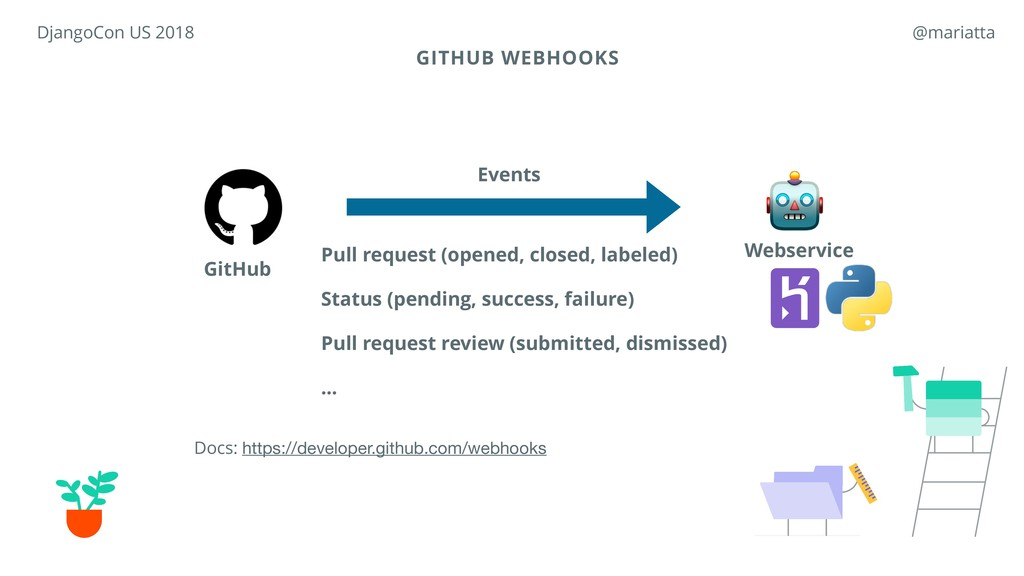 GITHUB WEBHOOKS Pull request (opened, closed, l...