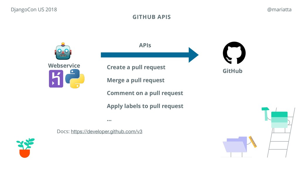 GITHUB APIS Create a pull request Merge a pull ...