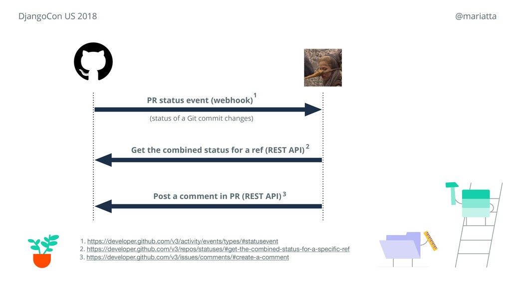 PR status event (webhook) Get the combined stat...
