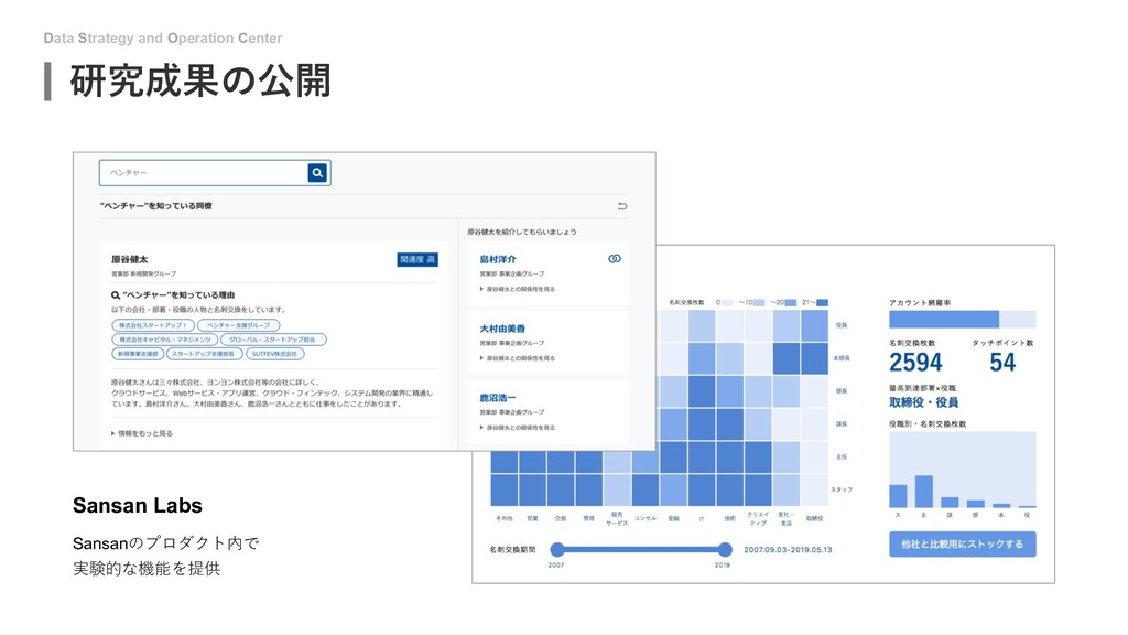 Data Strategy and Operation Center 研究成果の公開 Sans...