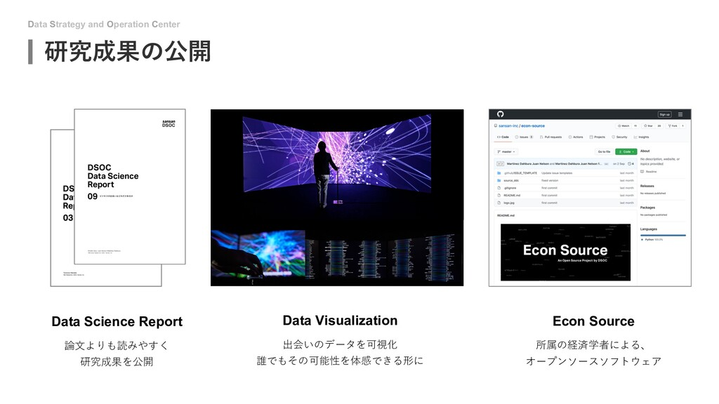Data Strategy and Operation Center 研究成果の公開 Data...