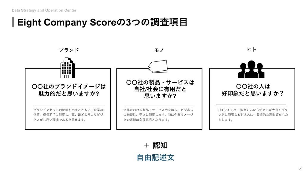 Data Strategy and Operation Center 24 ブランド モノ 〇...