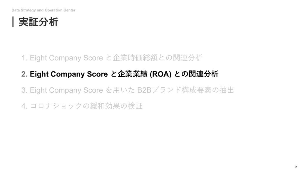 Data Strategy and Operation Center 実証分析 36 1. E...