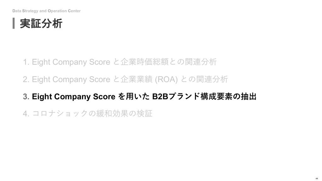 Data Strategy and Operation Center 実証分析 44 1. E...