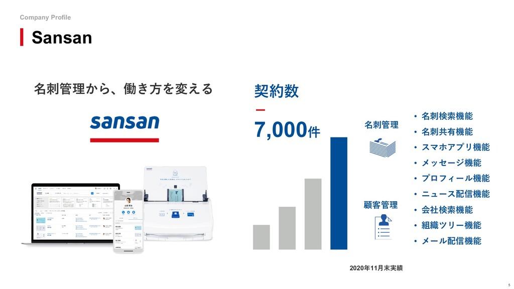 Company Profile Sansan 5 名刺管理から、働き⽅を変える 7,000件 ...
