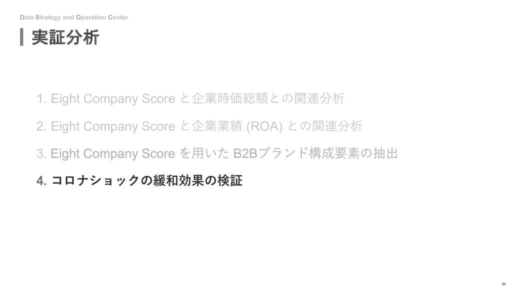 Data Strategy and Operation Center 実証分析 54 1. E...