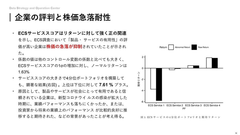 Data Strategy and Operation Center 企業の評判と株価急落耐性...