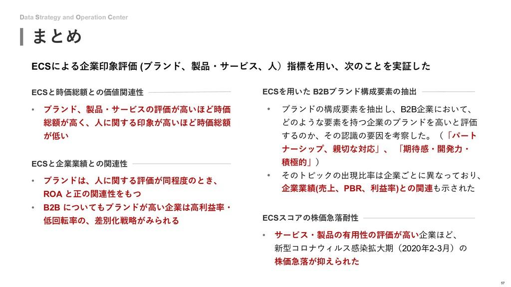 Data Strategy and Operation Center まとめ 57 ECSと時...