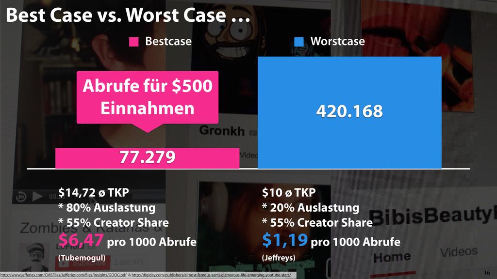 16 Best Case vs. Worst Case … $14,72 ø TKP * 80...