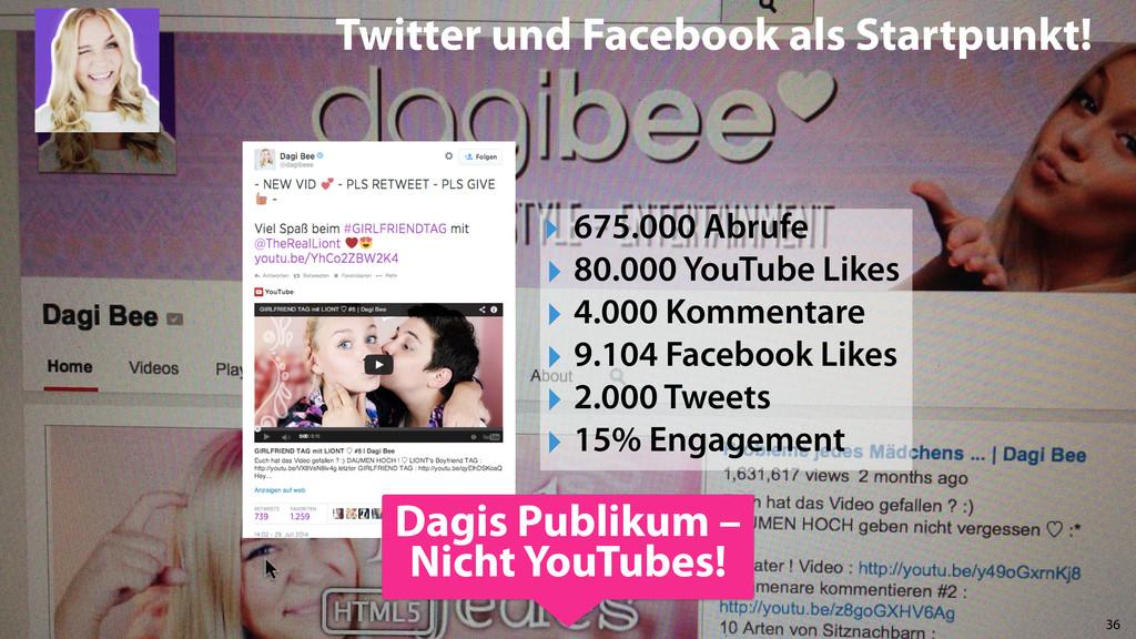 36 Twitter und Facebook als Startpunkt! ‣ 675.0...