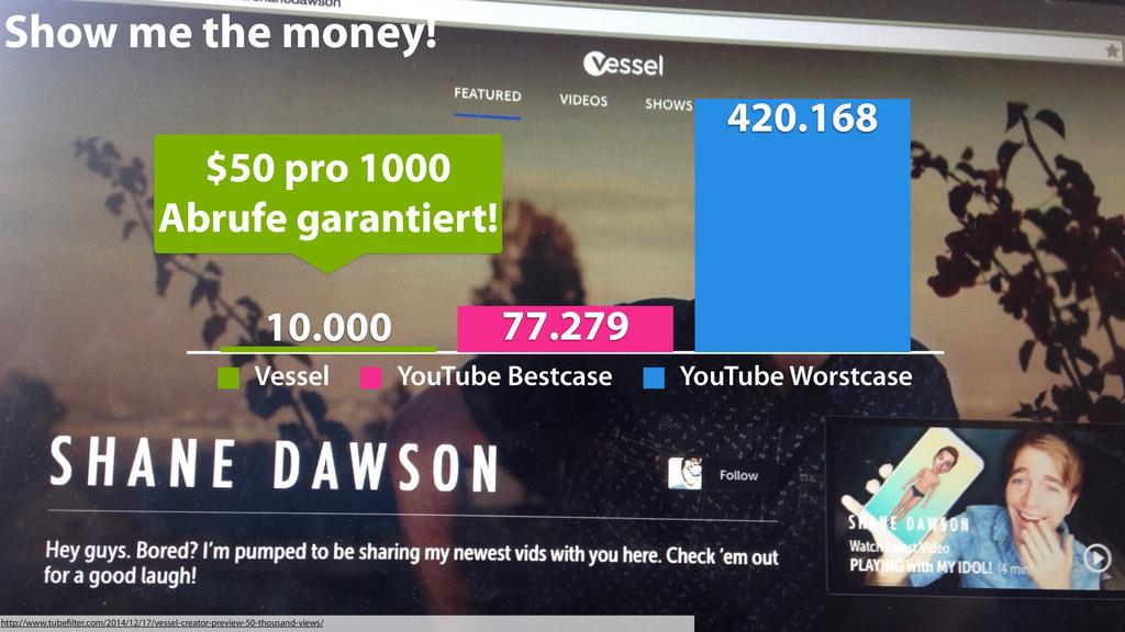 420.168 77.279 10.000 Vessel YouTube Bestcase Y...