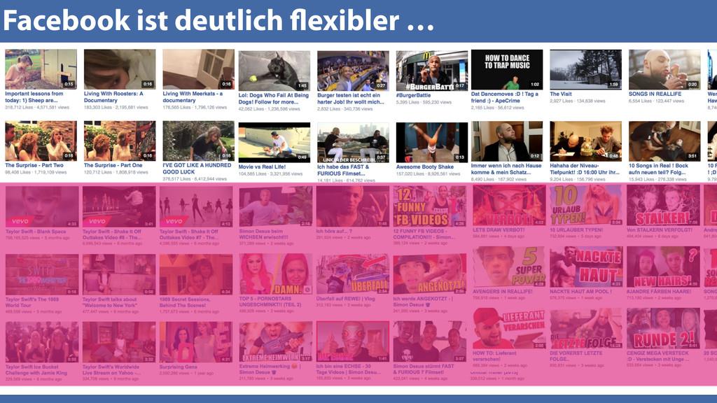Facebook ist deutlich flexibler …
