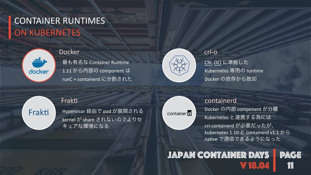 PAGE Japan Container DAYS v 18.04 11 ࠷΋༗໊ͳ Cont...
