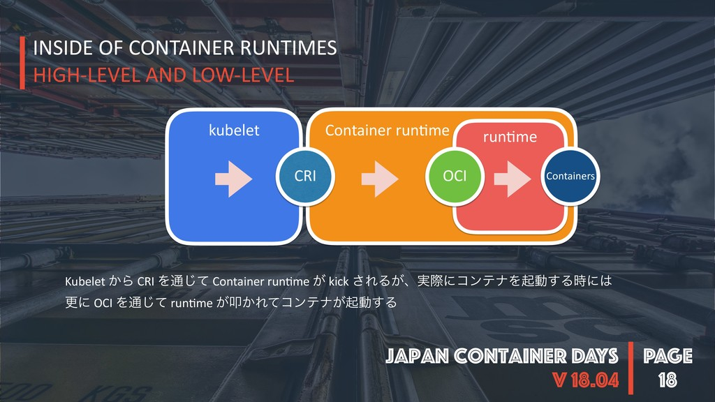 PAGE Japan Container DAYS v 18.04 18 kubelet Co...