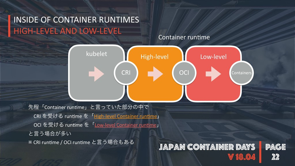 PAGE Japan Container DAYS v 18.04 22 kubelet Co...