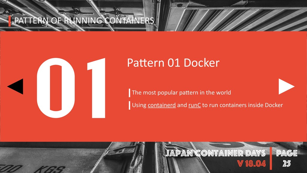 PAGE Japan Container DAYS v 18.04 25 PATTERN OF...