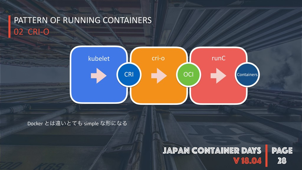 PAGE Japan Container DAYS v 18.04 28 cri-o kube...