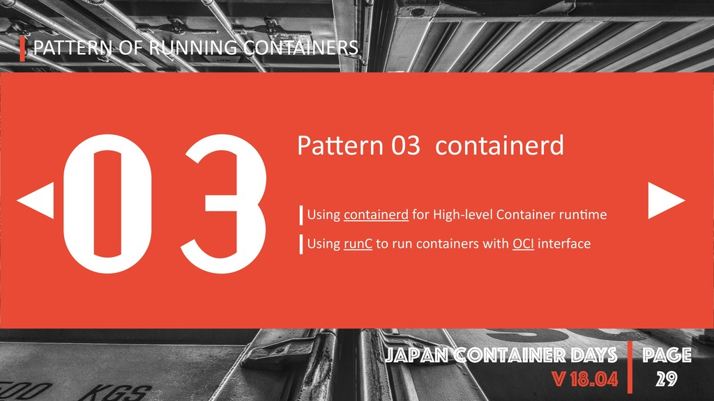 PAGE Japan Container DAYS v 18.04 29 PATTERN OF...
