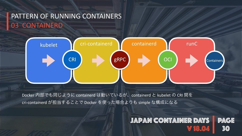 PAGE Japan Container DAYS v 18.04 30 runC kubel...