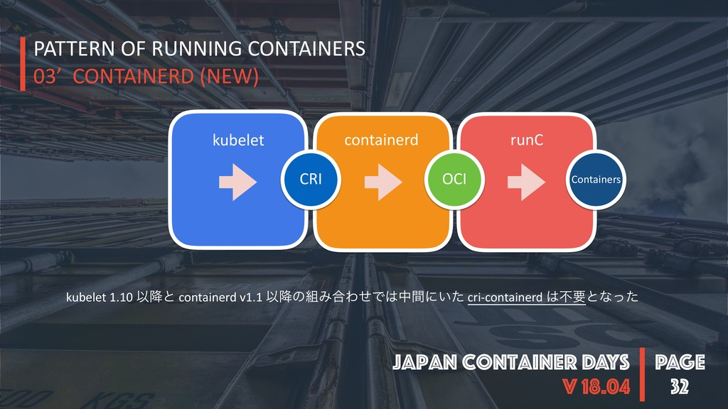 PAGE Japan Container DAYS v 18.04 32 PATTERN OF...