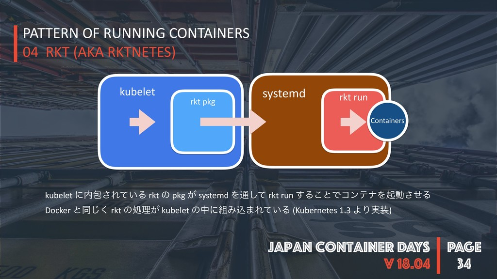 PAGE Japan Container DAYS v 18.04 systemd 34 ku...