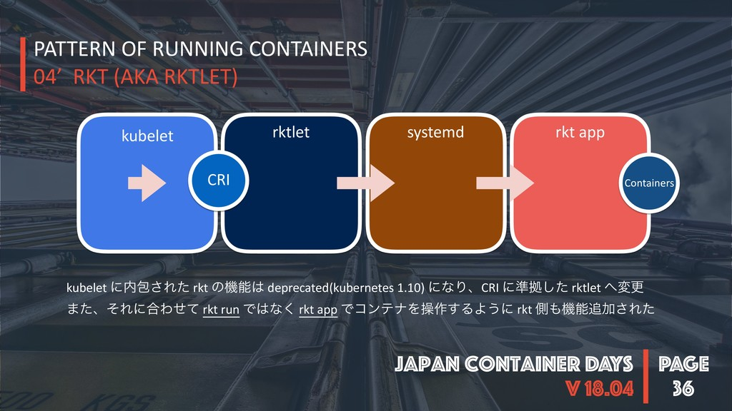 PAGE Japan Container DAYS v 18.04 systemd 36 rk...
