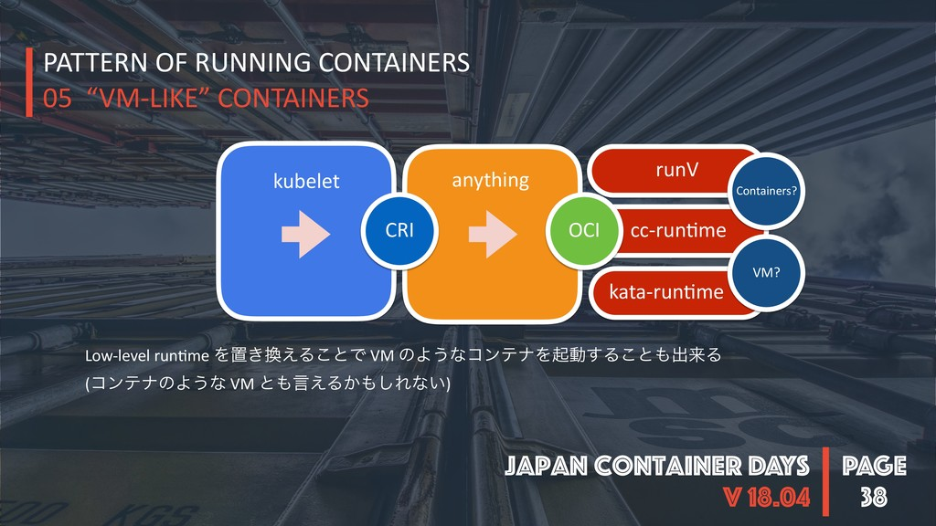 PAGE Japan Container DAYS v 18.04 38 anything k...